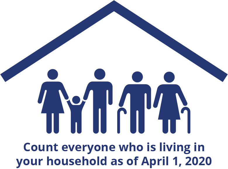 Count everyone who is living in your household as of April 1, 2020